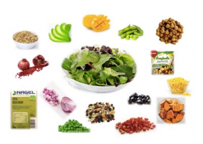 Salat de Luxe