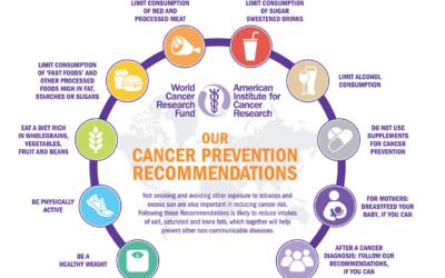 Resultater fra ny kræftrapport